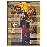 Mary, Undoer of Knots Explained Poster